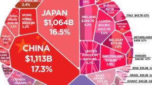 us debt share
